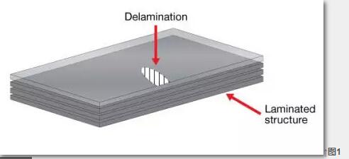 航空复合材料粘接质量的无损检测方法
